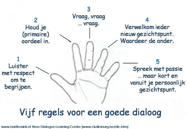 goede datingsites Utrechtse Heuvelrug